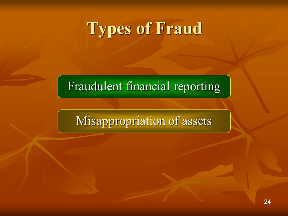 Types of Fraud Fraudulent financial reporting