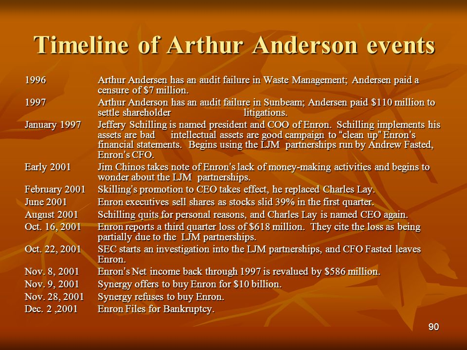 Timeline of Arthur Anderson events