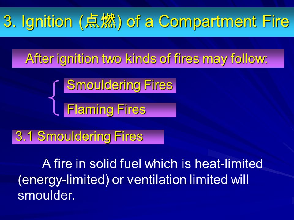 3. Development of a Compartment Fire