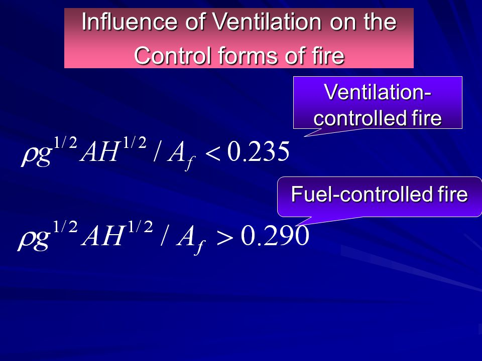 Influence of Ventilation on the Control forms of fire