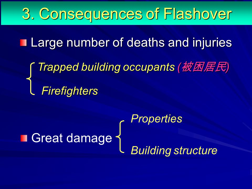3. Consequences of Flashover