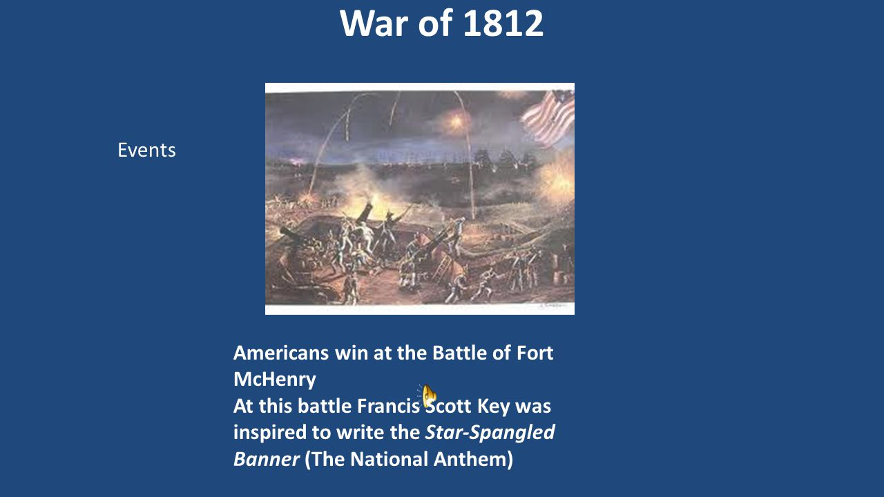 War of 1812 Events.