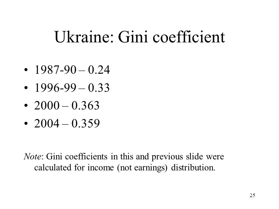 Ukraine: Gini coefficient