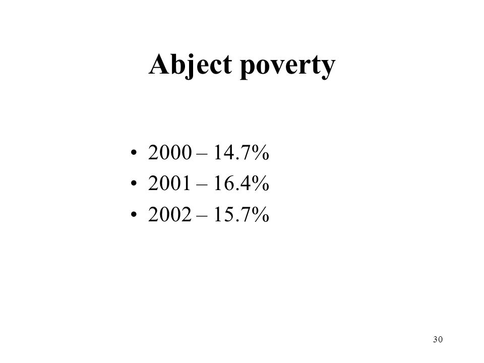 Abject poverty 2000 – 14.7% 2001 – 16.4% 2002 – 15.7%