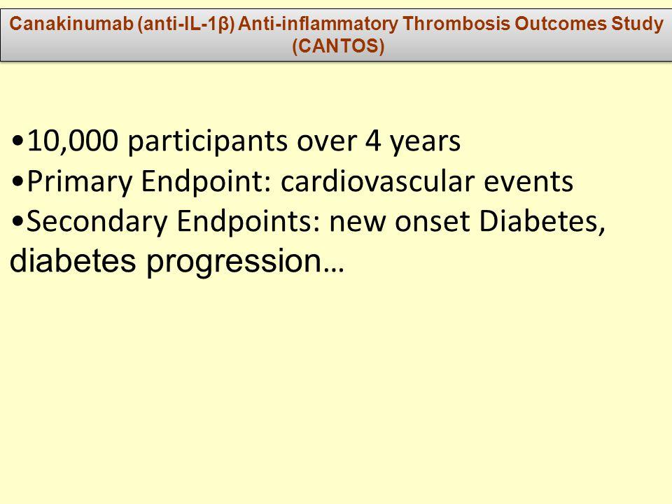 Canakinumab (anti-IL-1β) Anti-inflammatory Thrombosis Outcomes Study