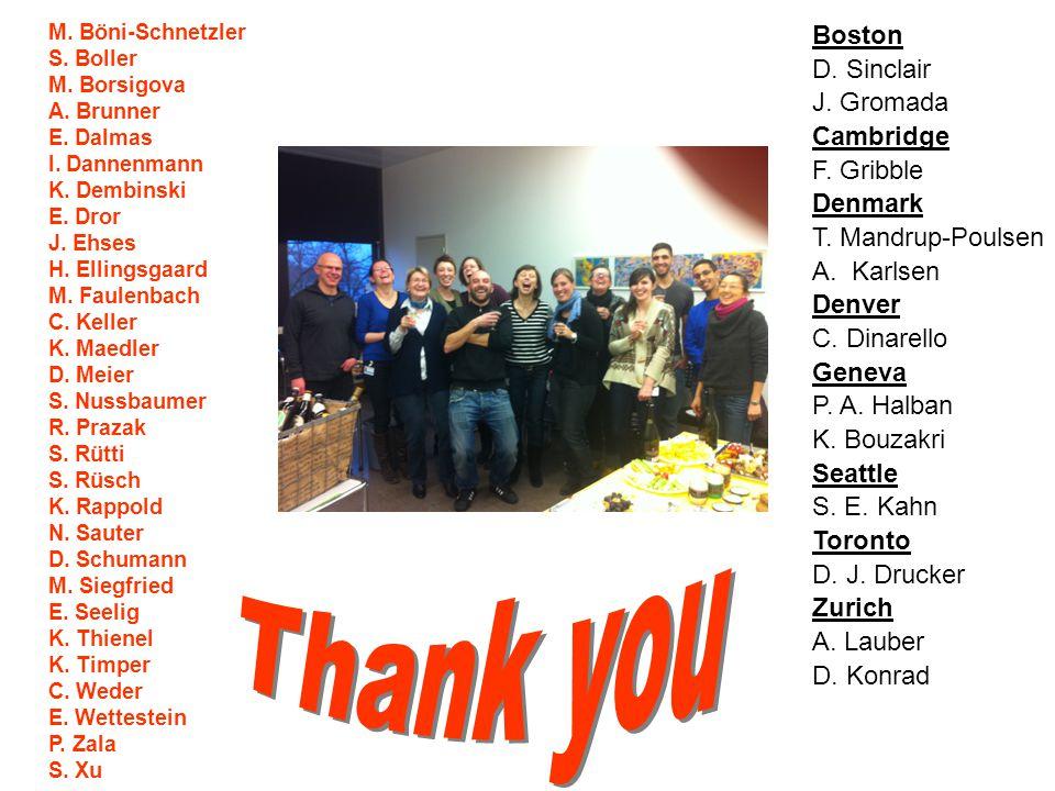 Thank you Boston D. Sinclair J. Gromada Cambridge F. Gribble Denmark