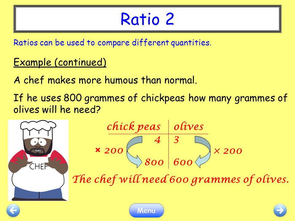 Ratio 2 Example (continued) A chef makes more humous than normal.