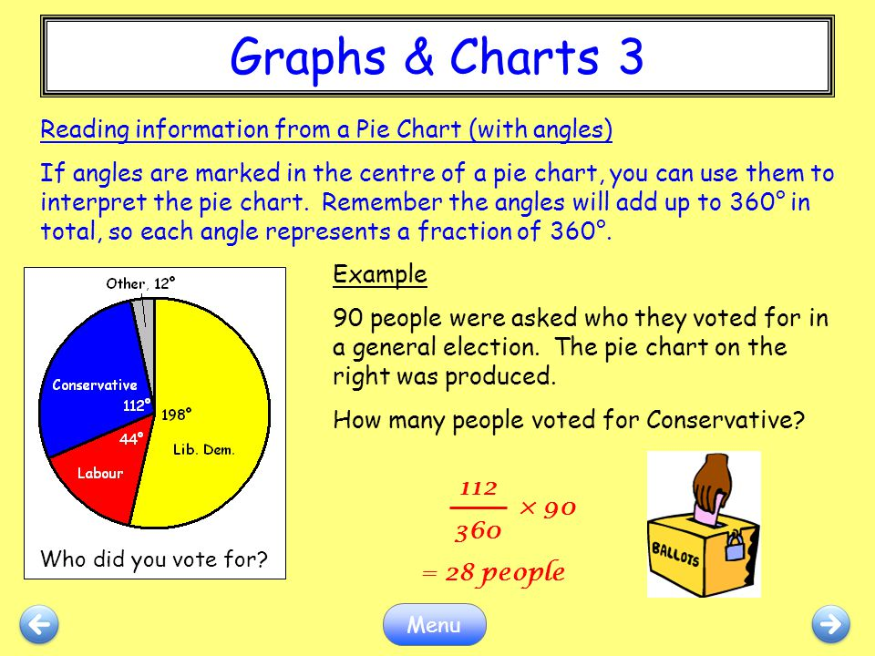 Graphs & Charts 3 Reading information from a Pie Chart (with angles)