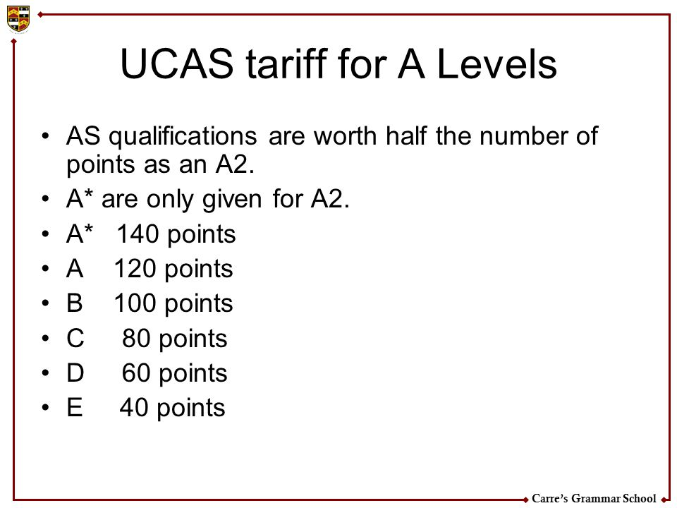 UCAS tariff for A Levels