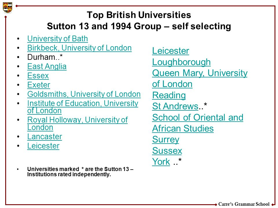 Top British Universities Sutton 13 and 1994 Group – self selecting