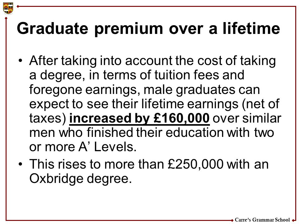 Graduate premium over a lifetime