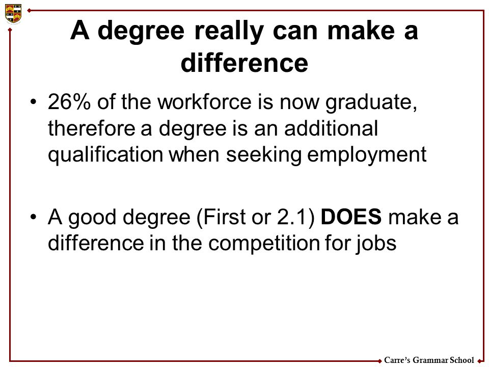 A degree really can make a difference