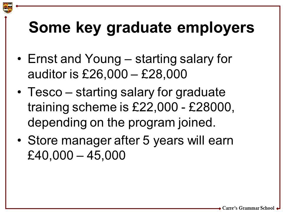 Some key graduate employers