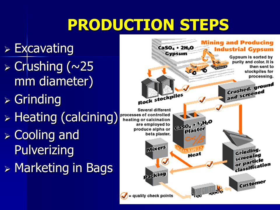 PRODUCTION STEPS Excavating Crushing (~25 mm diameter) Grinding