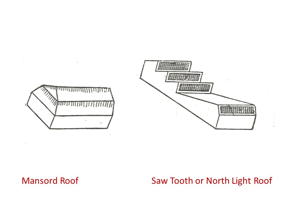 Mansord Roof Saw Tooth or North Light Roof