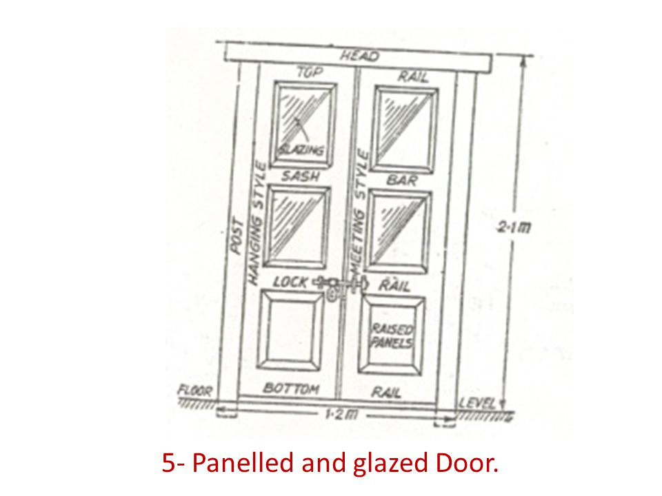 5- Panelled and glazed Door.