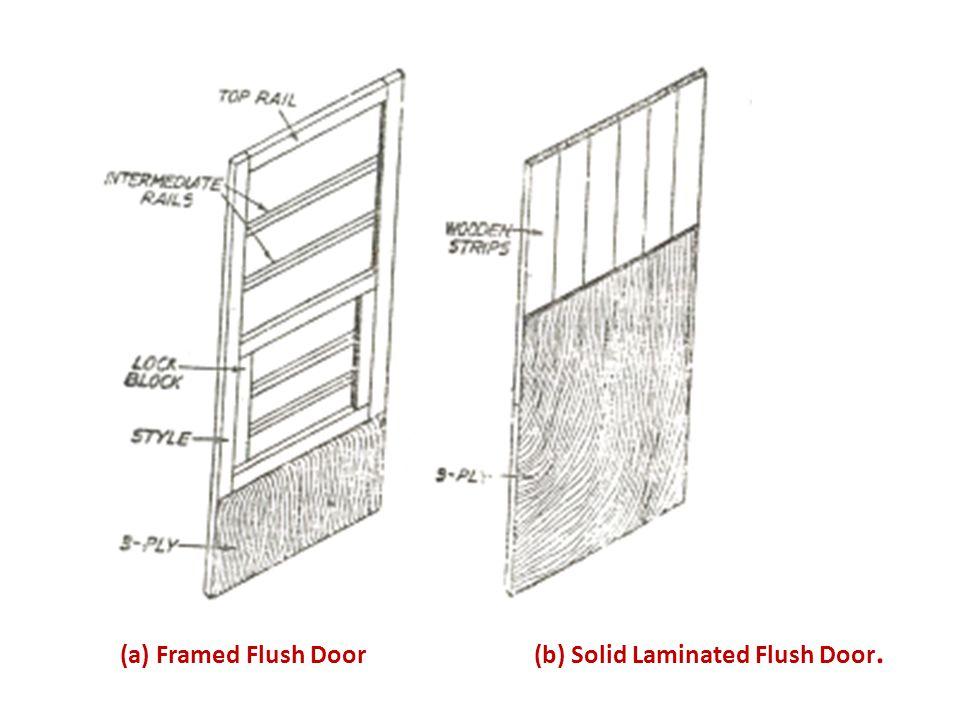 (a) Framed Flush Door (b) Solid Laminated Flush Door.