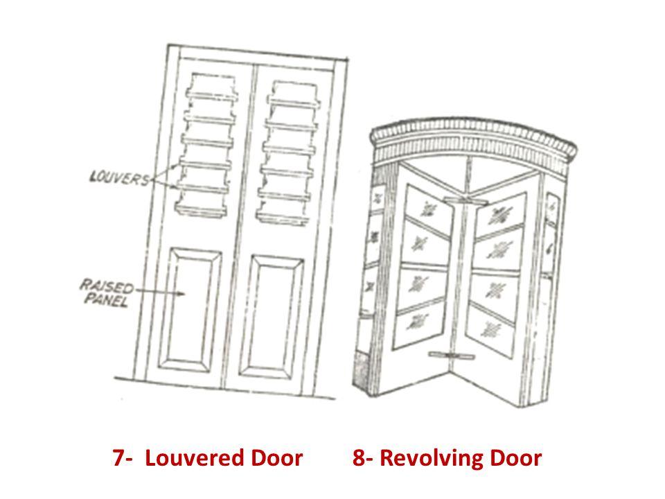 7- Louvered Door 8- Revolving Door
