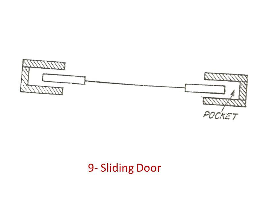 9- Sliding Door