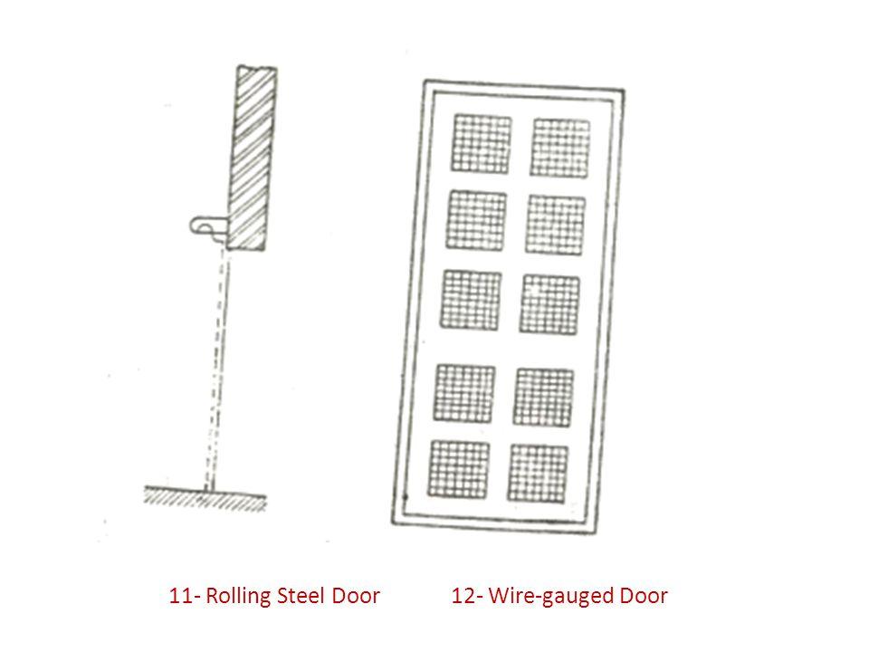11- Rolling Steel Door 12- Wire-gauged Door