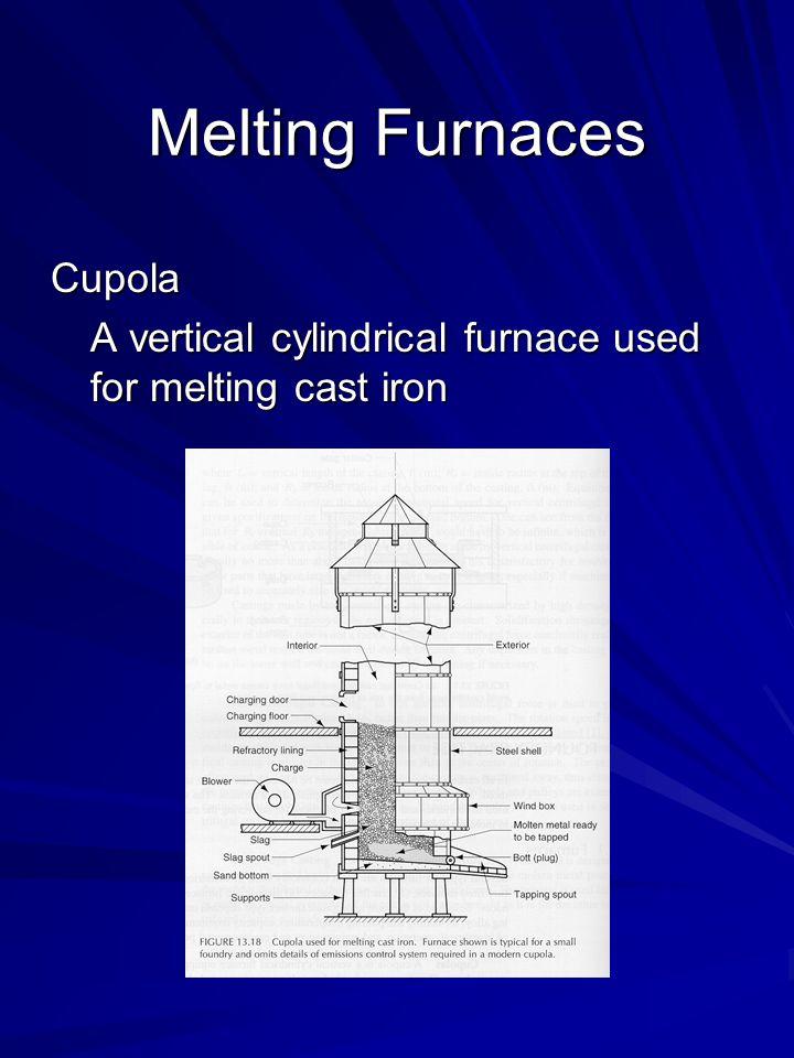 Melting Furnaces Cupola