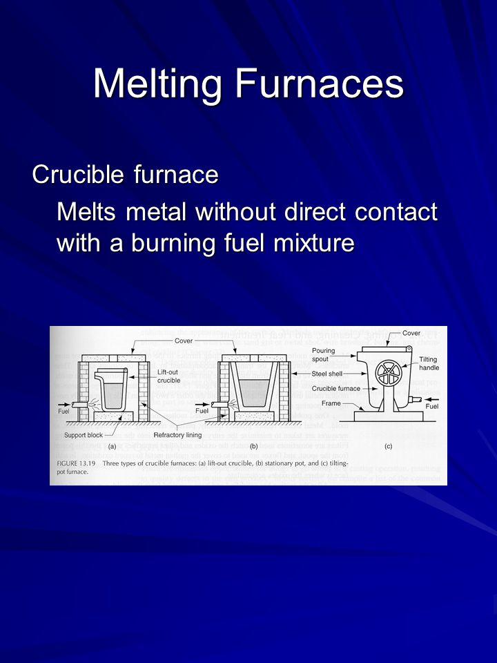 Melting Furnaces Crucible furnace