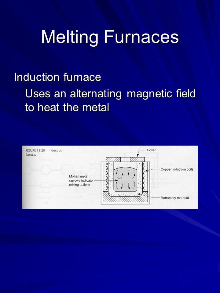 Melting Furnaces Induction furnace