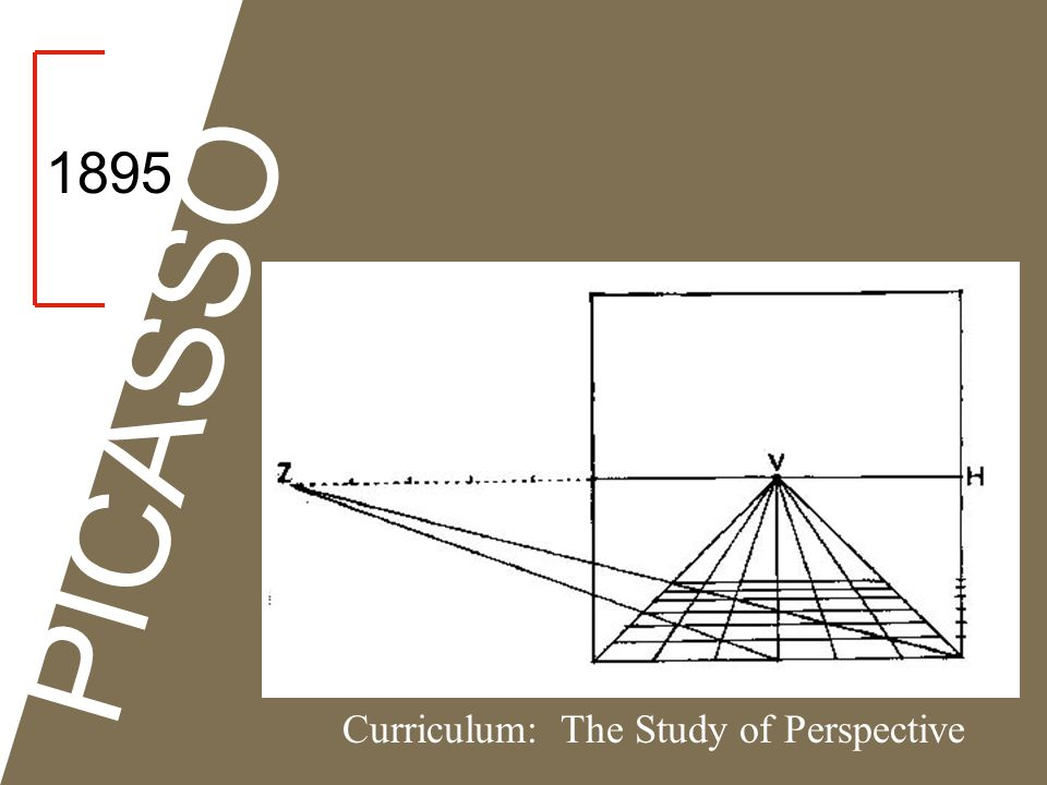 1895 PICASSO Curriculum: The Study of Perspective