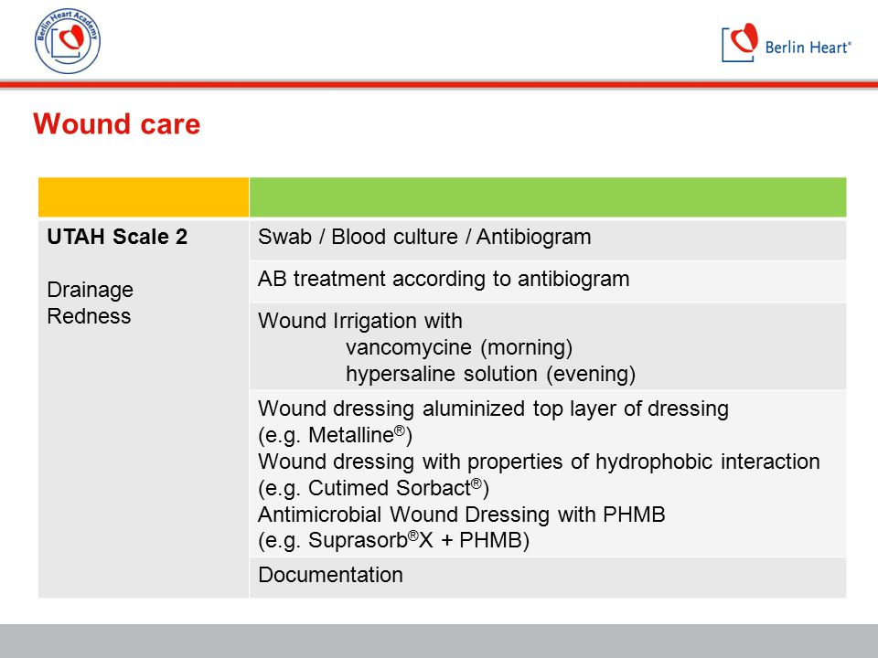 Wound care UTAH Scale 2 Drainage Redness