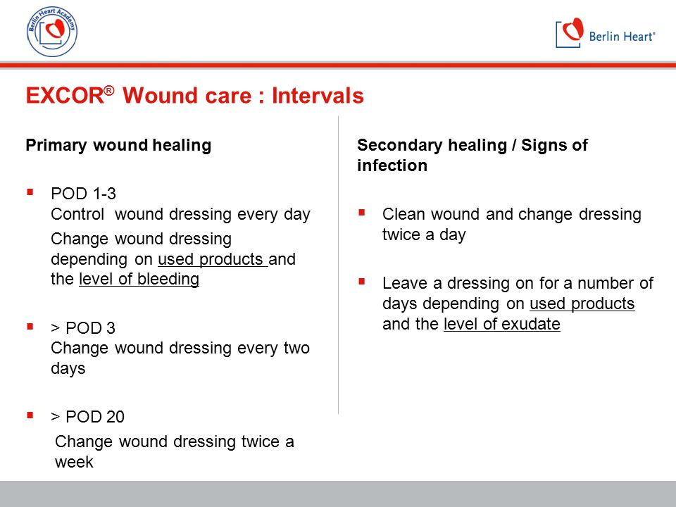 EXCOR® Wound care : Intervals