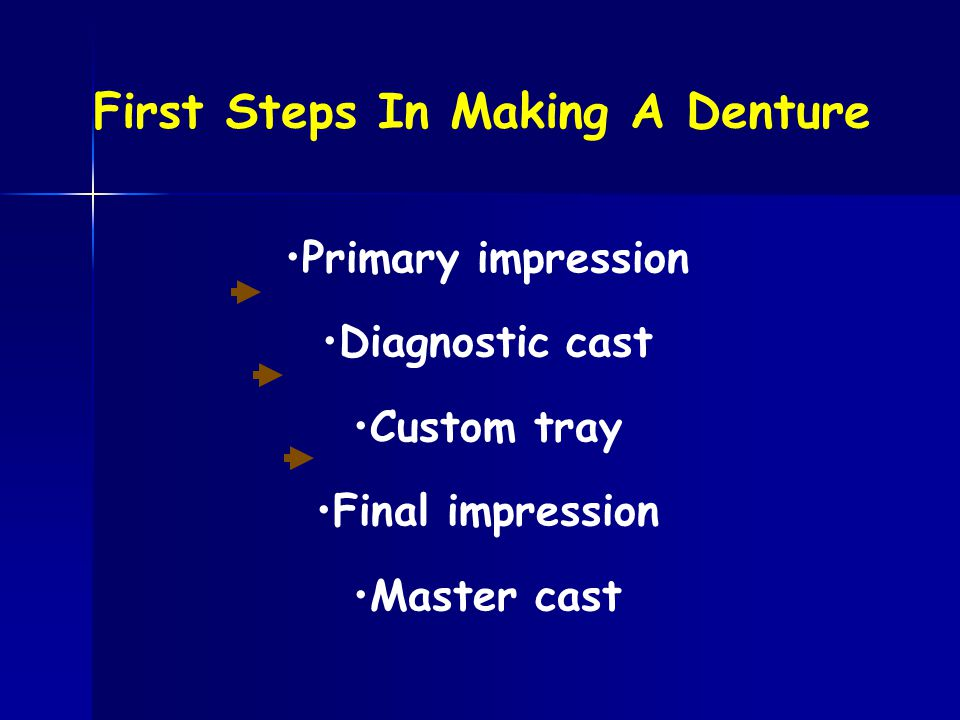 First Steps In Making A Denture