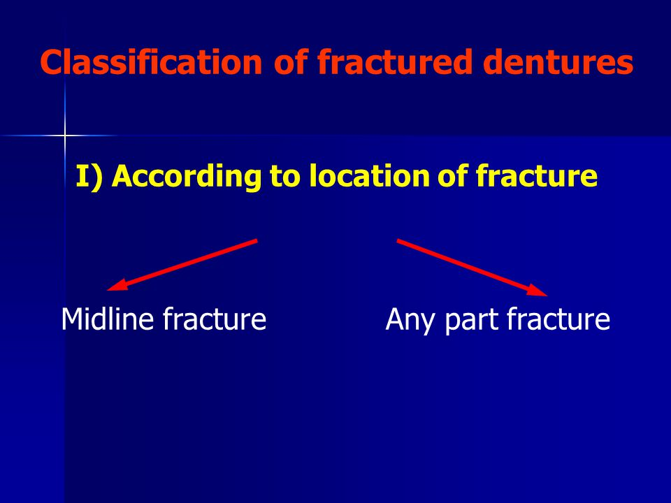 Classification of fractured dentures