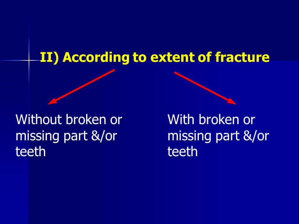 II) According to extent of fracture