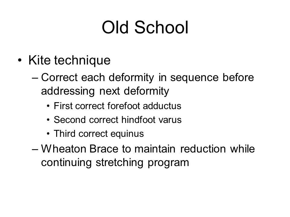 Old School Kite technique