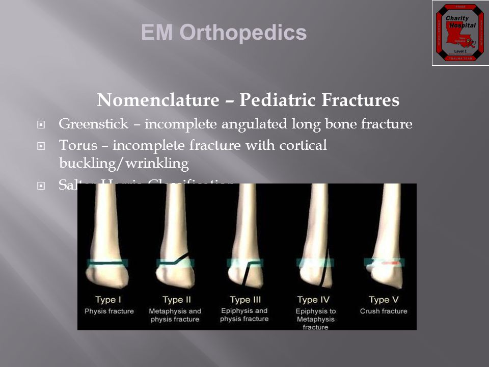Nomenclature – Pediatric Fractures