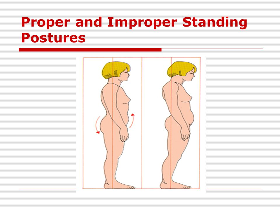 Proper and Improper Standing Postures