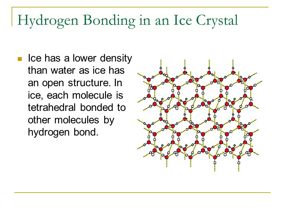 Hydrogen Bonding in an Ice Crystal