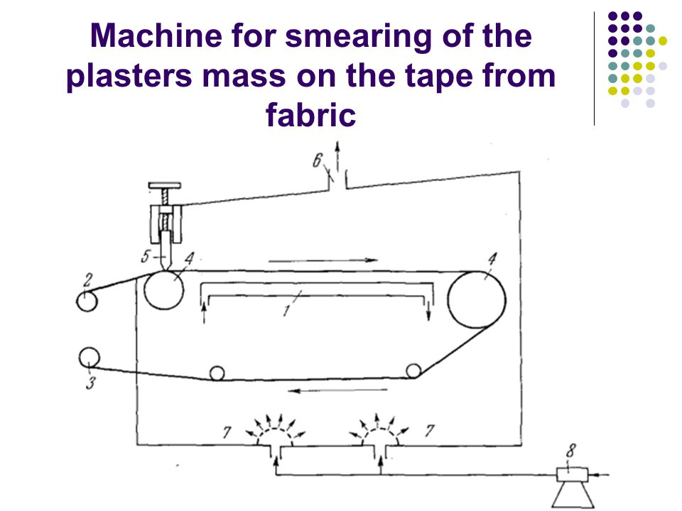 Machine for smearing of the plasters mass on the tape from fabric