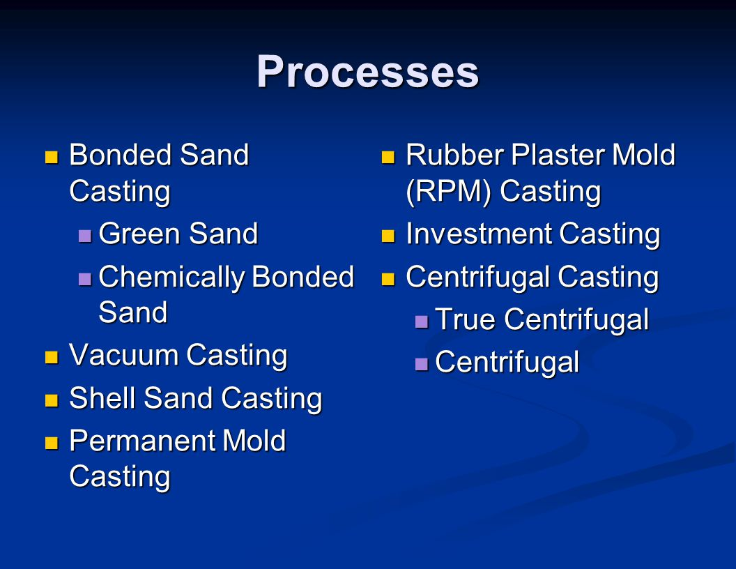Processes Bonded Sand Casting Green Sand Chemically Bonded Sand