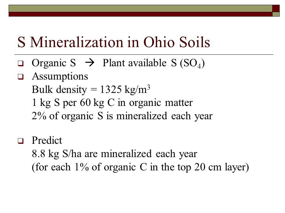 S Mineralization in Ohio Soils