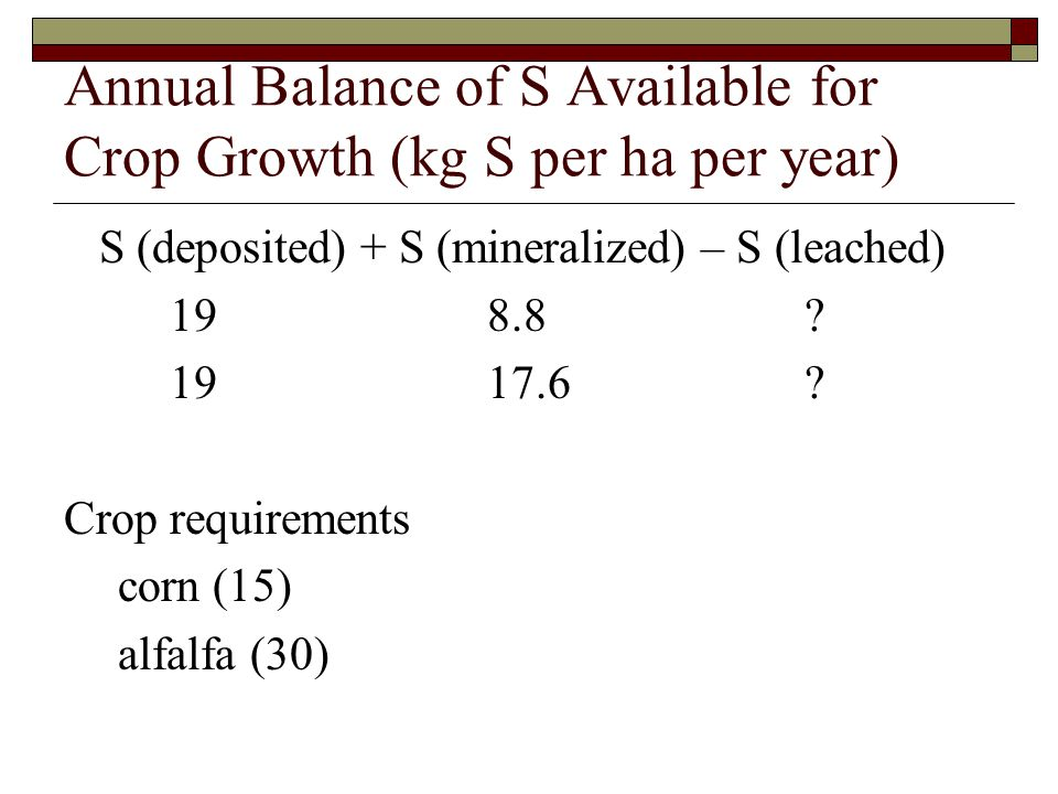 Annual Balance of S Available for Crop Growth (kg S per ha per year)