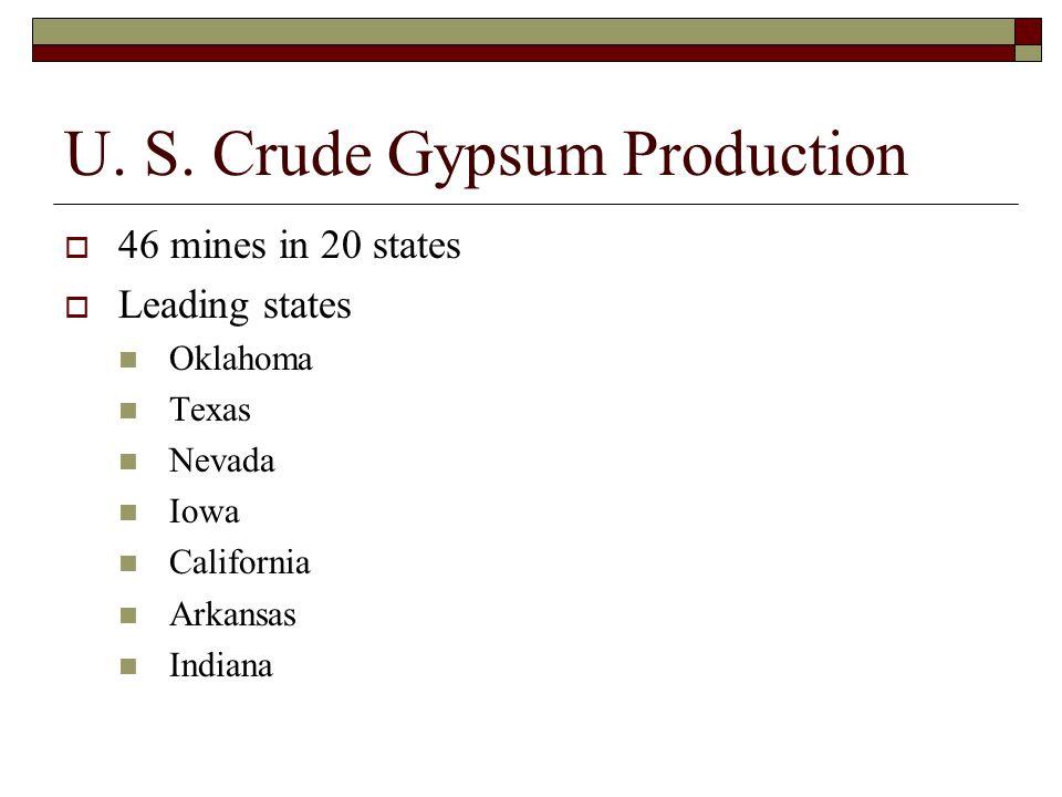 U. S. Crude Gypsum Production