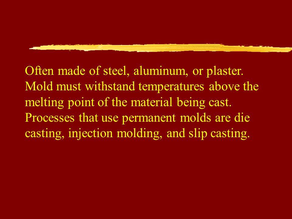 Often made of steel, aluminum, or plaster