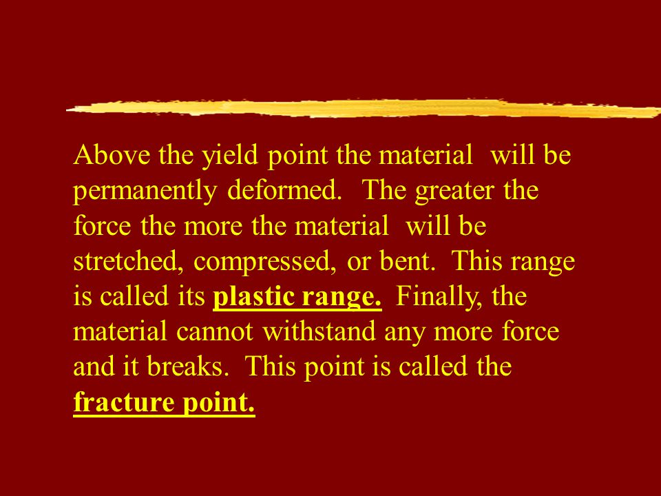 Above the yield point the material will be permanently deformed