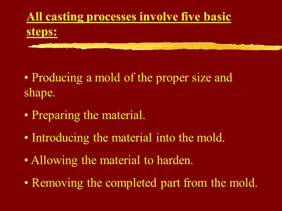 All casting processes involve five basic steps: