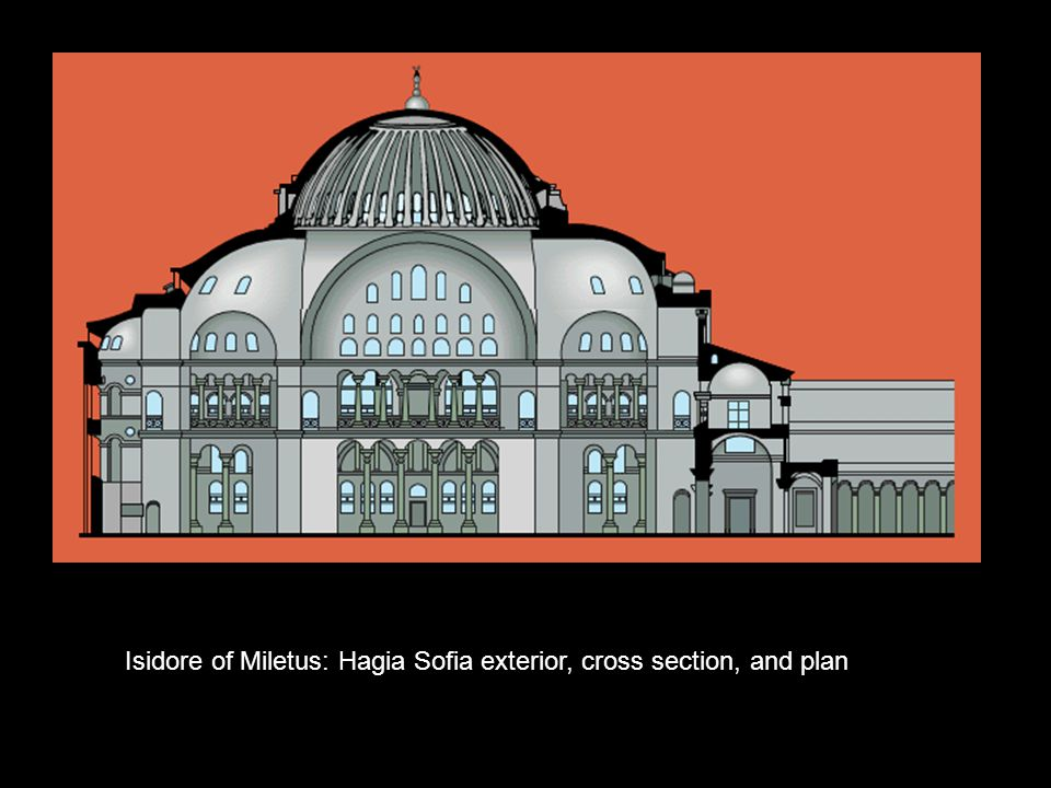 Isidore of Miletus: Hagia Sofia exterior, cross section, and plan