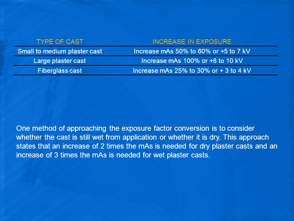 TYPE OF CAST INCREASE IN EXPOSURE. Small to medium plaster cast. Increase mAs 50% to 60% or +5 to 7 kV.