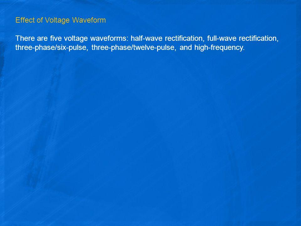 Effect of Voltage Waveform