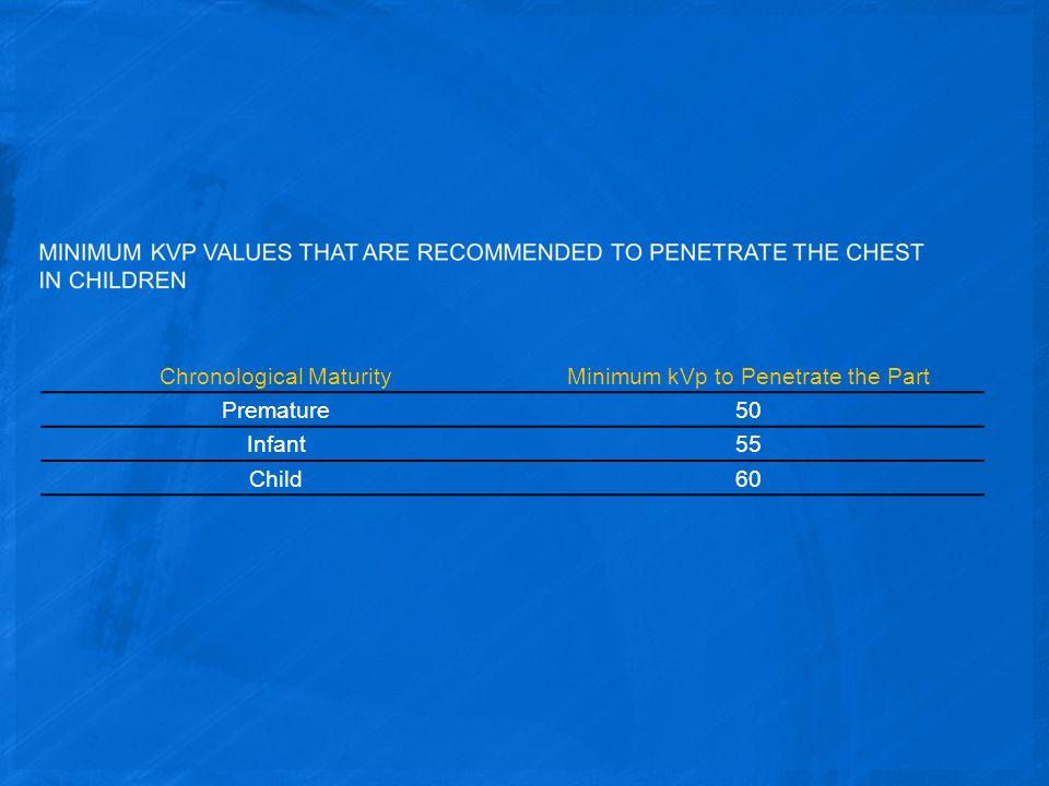 Chronological Maturity Minimum kVp to Penetrate the Part Premature 50