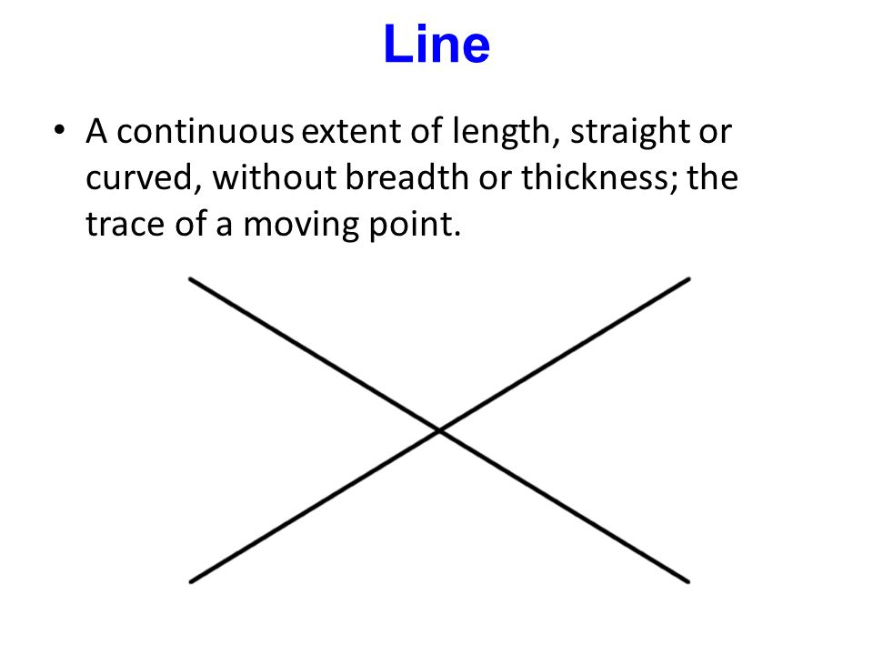 Line A continuous extent of length, straight or curved, without breadth or thickness; the trace of a moving point.